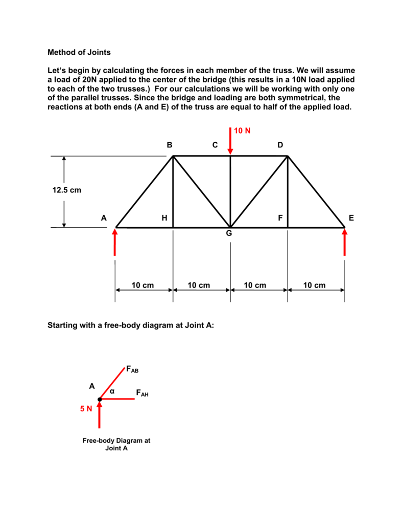 method of joints let's begin by calculating the forces in each member of  the truss  we will assume a load of 20n applied to the center of the bridge  (this