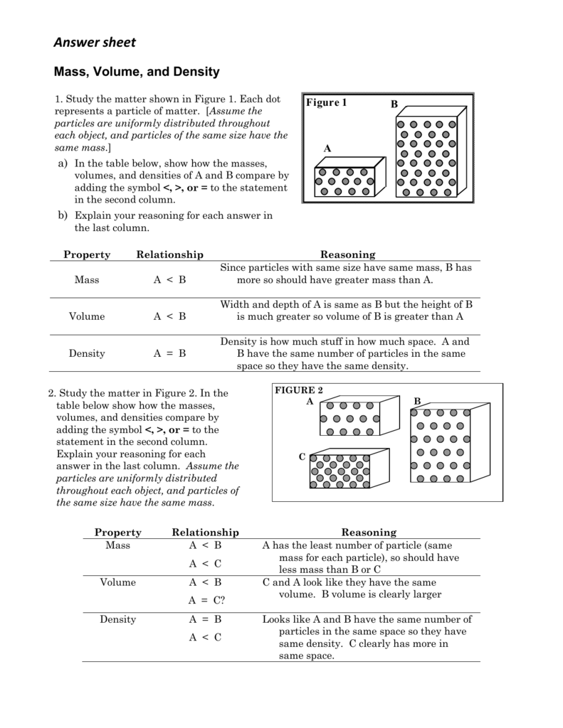 Mass Volume Density Worksheet Answers Nidecmege