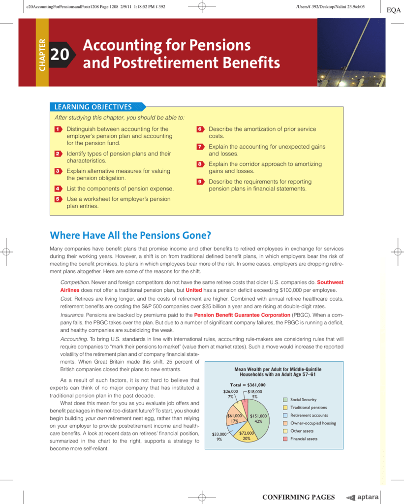 Accounting for Pensions and Postretirement Benefits 20