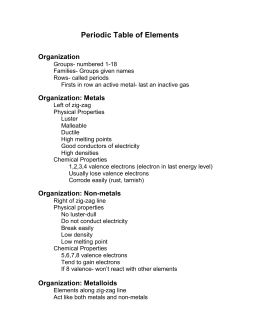Organization Of The Periodic Table Worksheet Answers - Periodic Tables