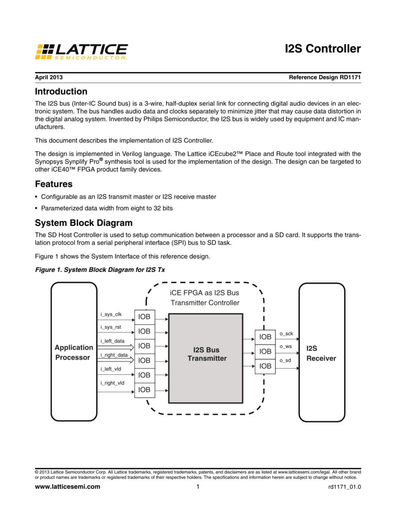 I2S Controller - Lattice Semiconductor