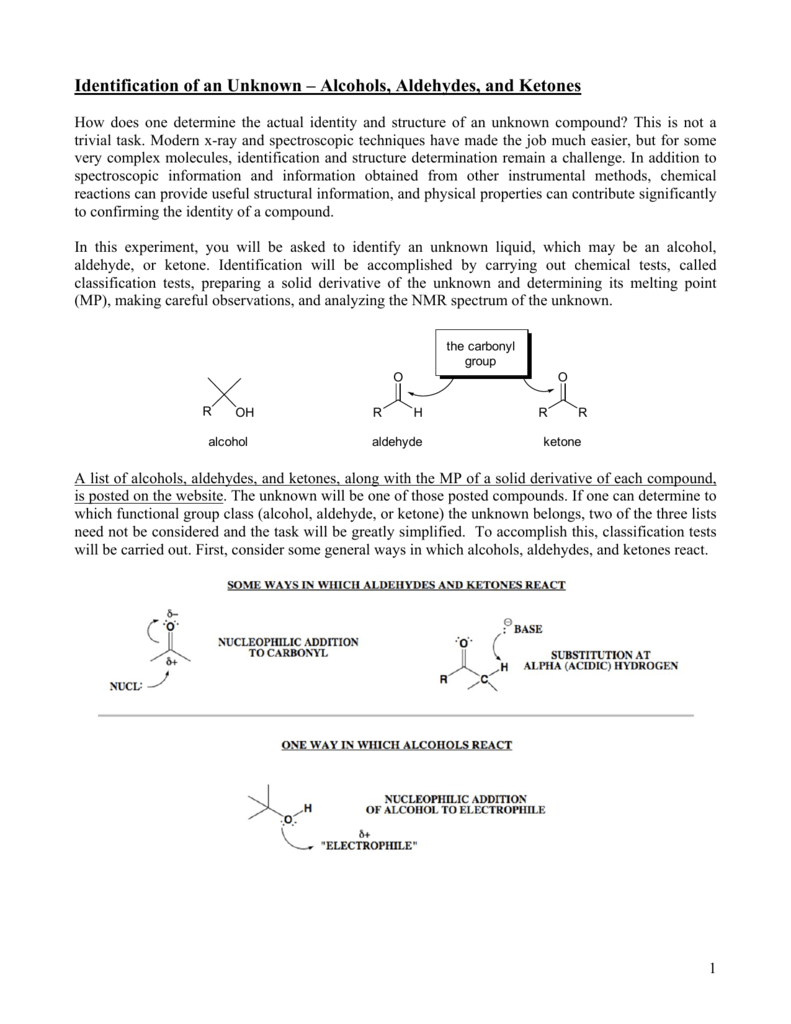 2 4-dinitrophenylhydrazine test for aldehydes and ketones results