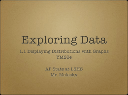 1.1 Displaying Distributions with Graphs YMS3e AP Stats at LSHS