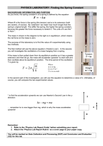 LABORATORY - Finding the Spring Constant
