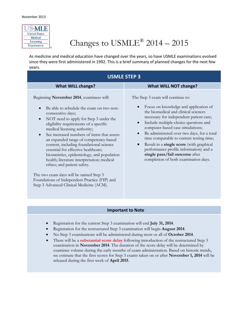Changes to USMLE® 2014 – 2015