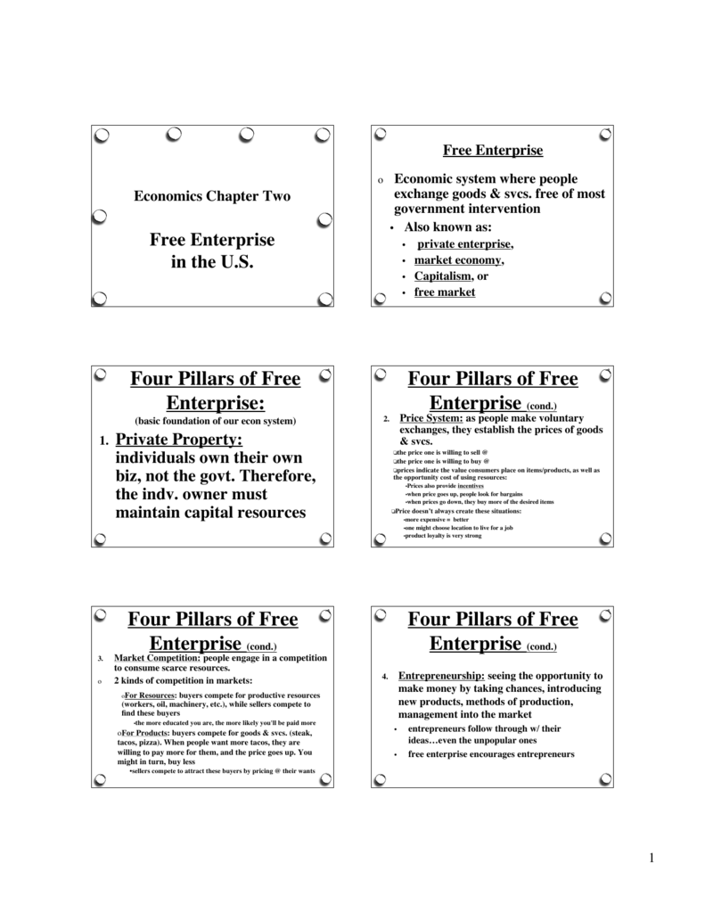 four pillars of free enterprise