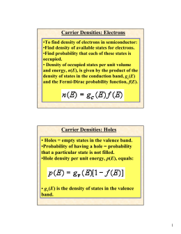 Carrier Densities: Electrons Carrier Densities: Holes