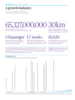 65,327,000,000 30km - Aviation: Benefits Beyond Borders