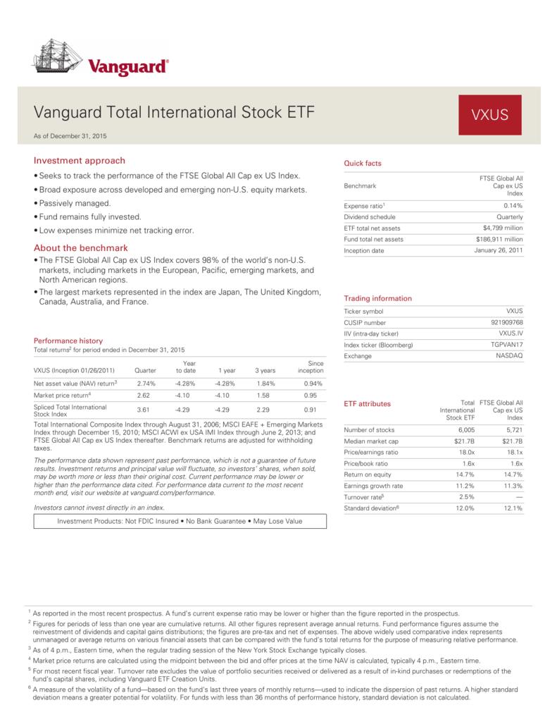 Vanguard Total International Stock Etf Fact Sheet