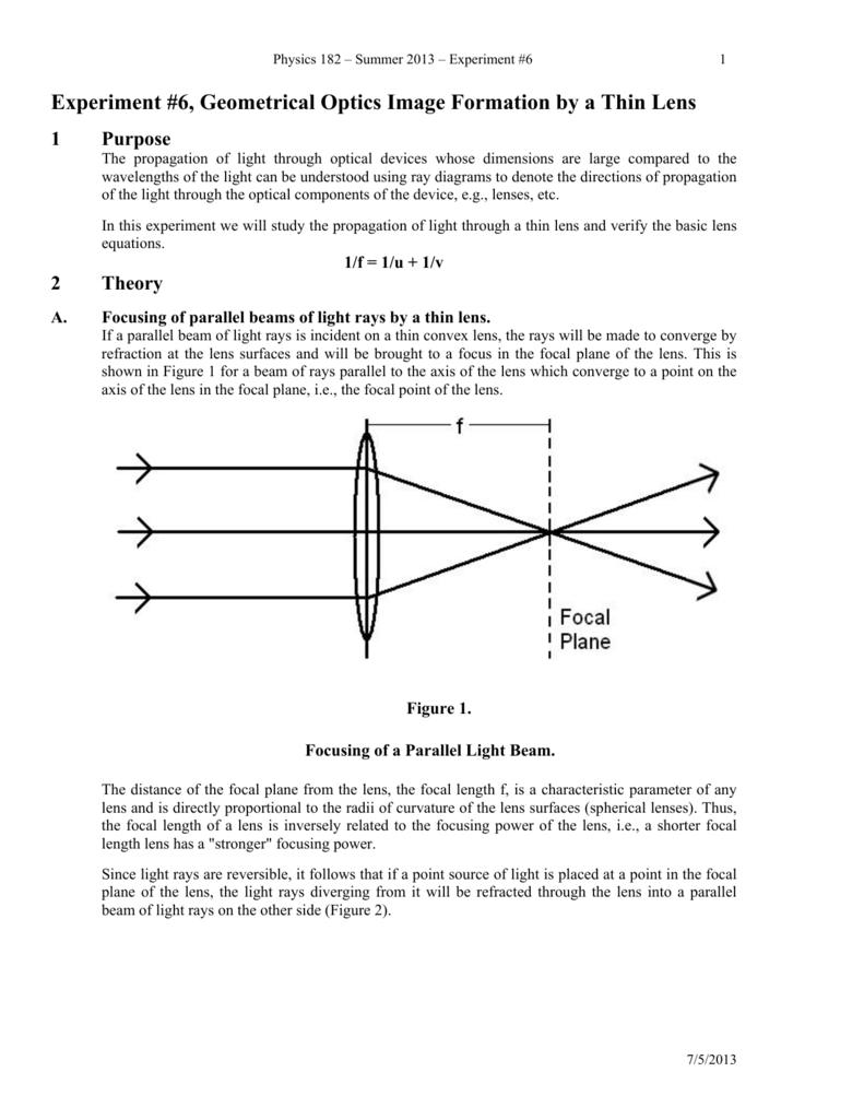 focal length experiment