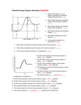 Potential    Energy       Diagram       Worksheet    Part I