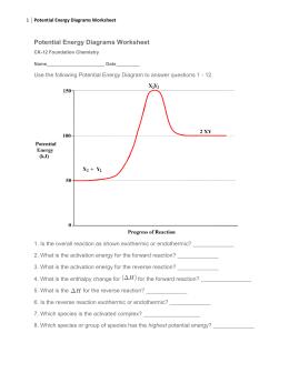 Chemistry 12 Worksheet 1-2 - Potential Energy Diagrams