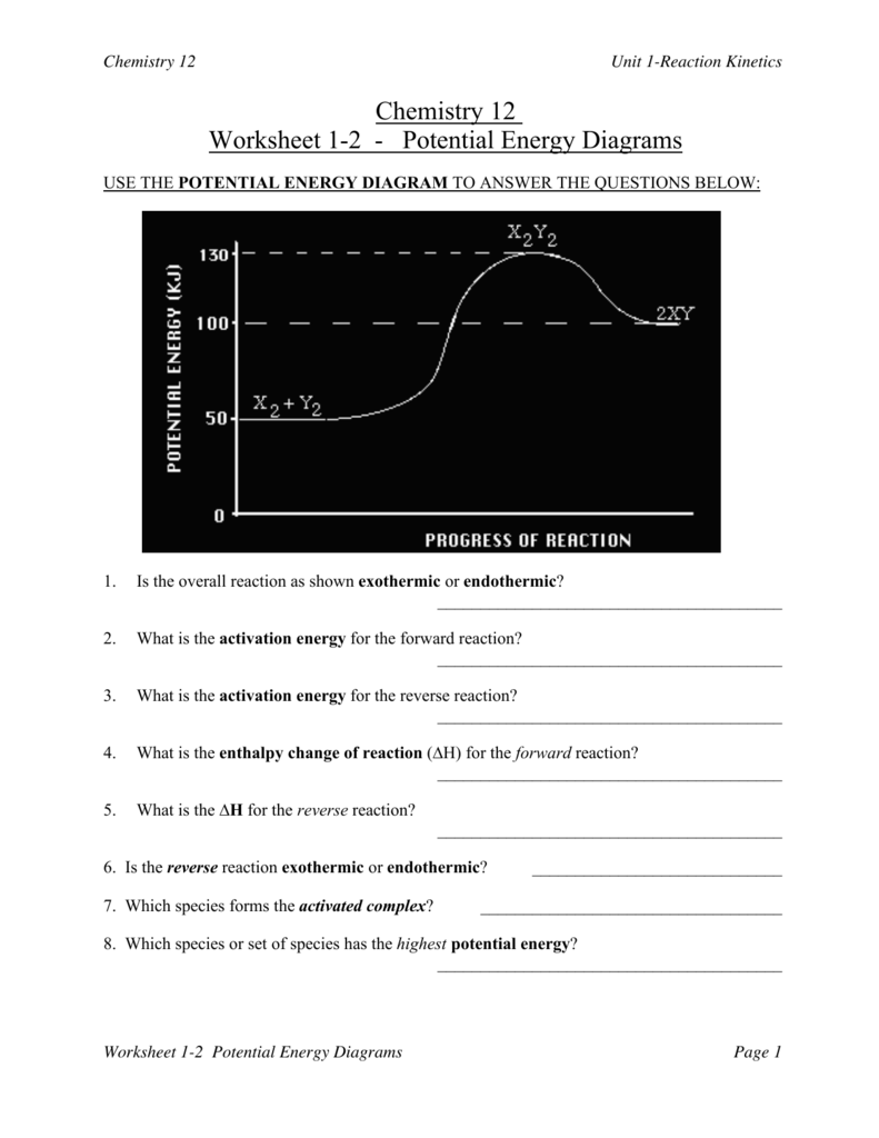 Chemistry 12 Worksheet 1-2 - Potential Energy Diagrams