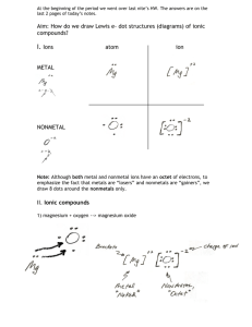 How do we draw the dot structures of ionic compounds?