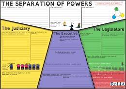 rule of law and separation of powers essay Separation of powers jump to navigation jump to search part of a series on: politics primary topics index of politics articles politics by country.