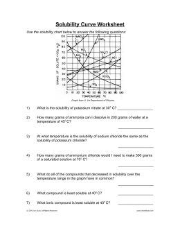 Curve Worksheet