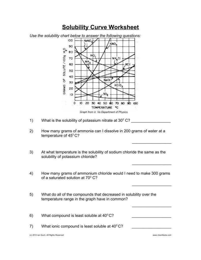 worksheet Solubility Curves Worksheet 008856429 1 135c31bc8254eeecd8e6a10645b20106 png