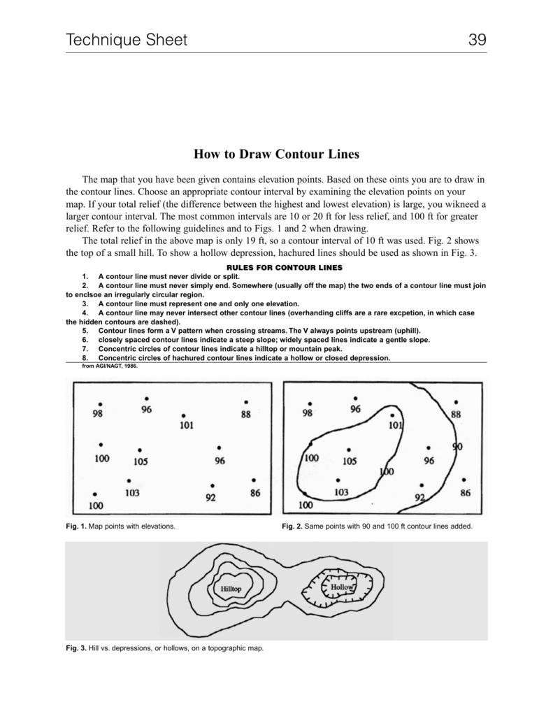 How To Draw Contour Lines