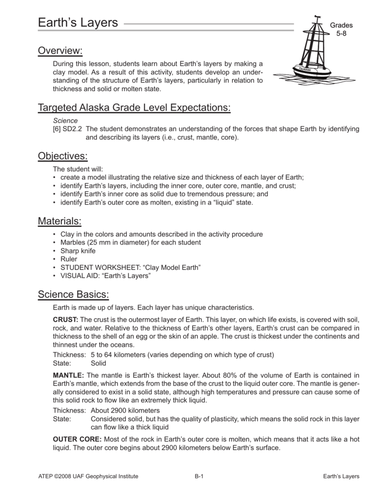 Worksheets Layers Of The Earth Worksheet earths layers