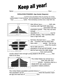 POPULATION PYRAMIDS (Age structure diagrams)
