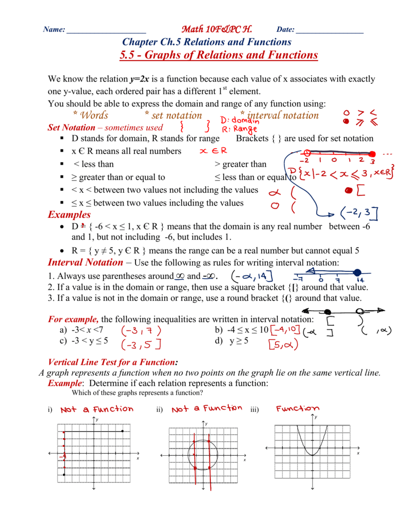 Worksheets Vertical Line Test Worksheet 5 graphs of relations and functions words set notation