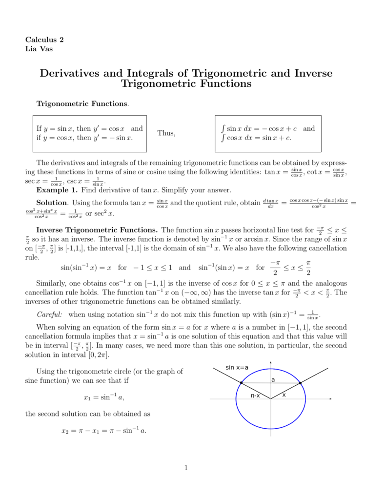Worksheets For Inverse Functions worksheetsaquatechnicsbiz – Inverse Functions Worksheet