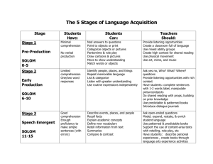 The 5 Stages of Language Acquisition