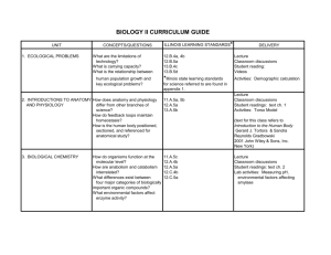 BIOLOGY II CURRICULUM GUIDE