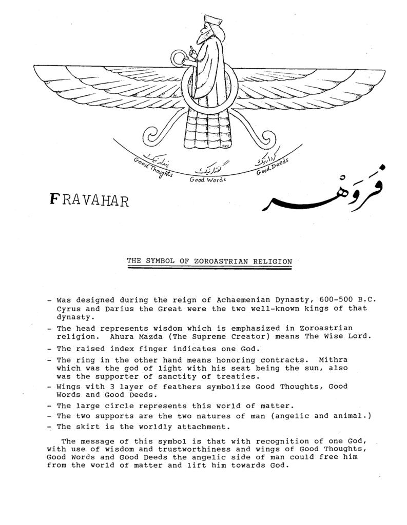 The Symbol Of Zoroastrian Religion