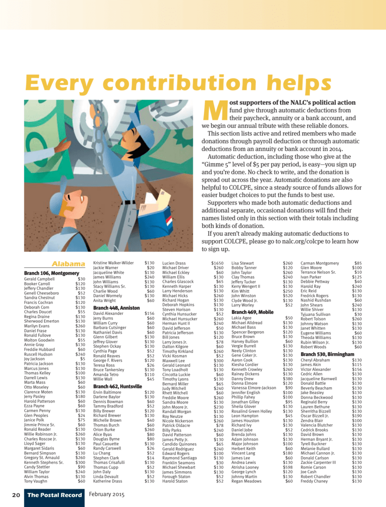 Colcpe Automatic Contributors Every Contribution Helps