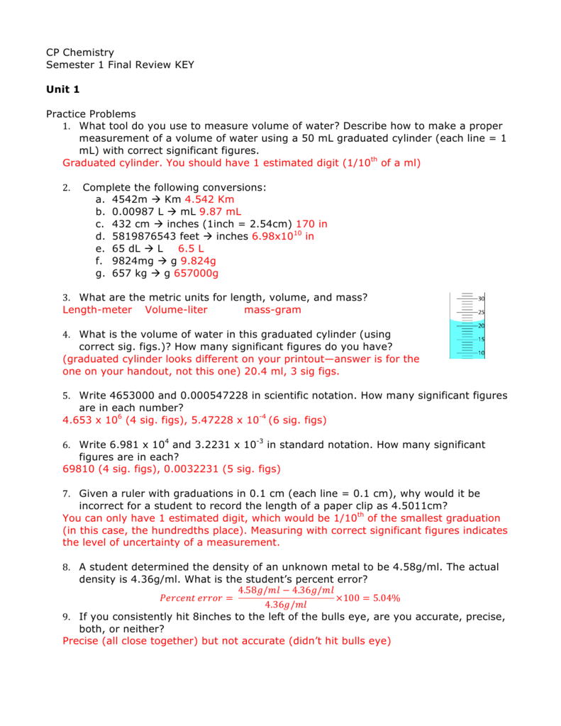 CP Chemistry Semester 1 Final Review KEY Unit 1 Practice