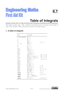 8.7 Table of Integrals