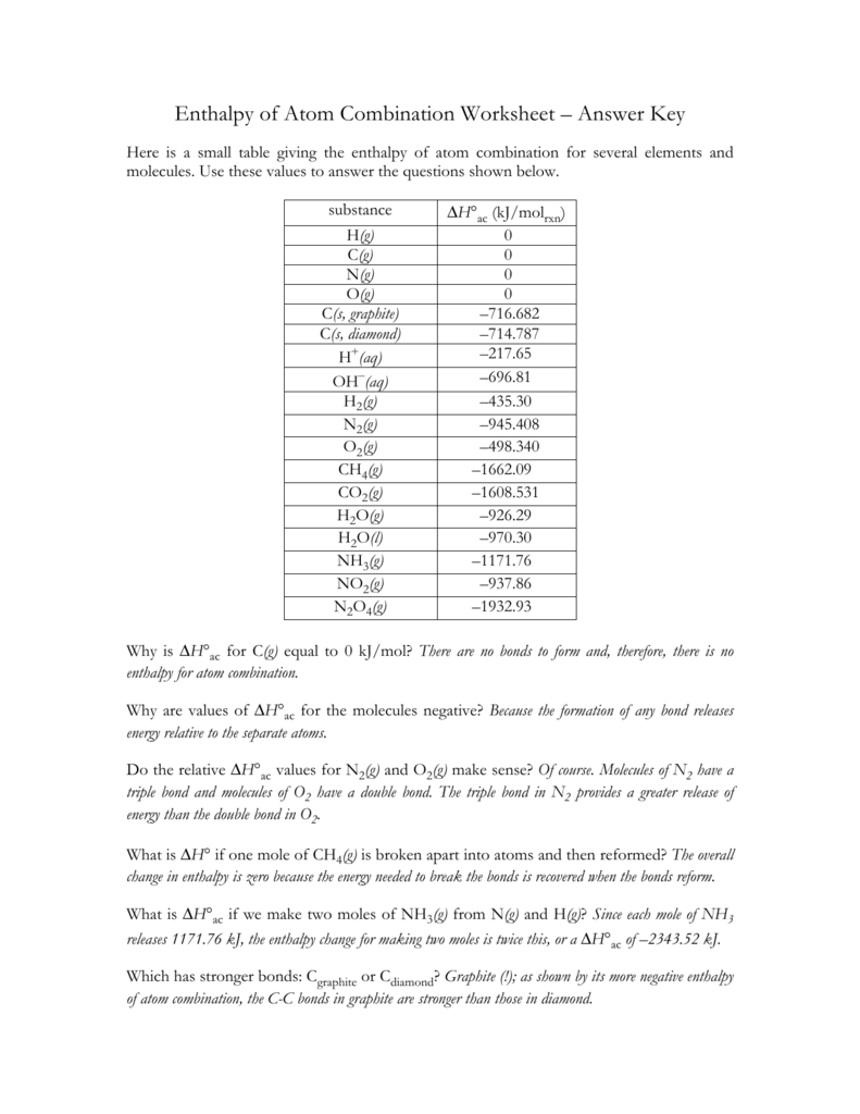 Enthalpy of Atom Combination Worksheet – Answer Key