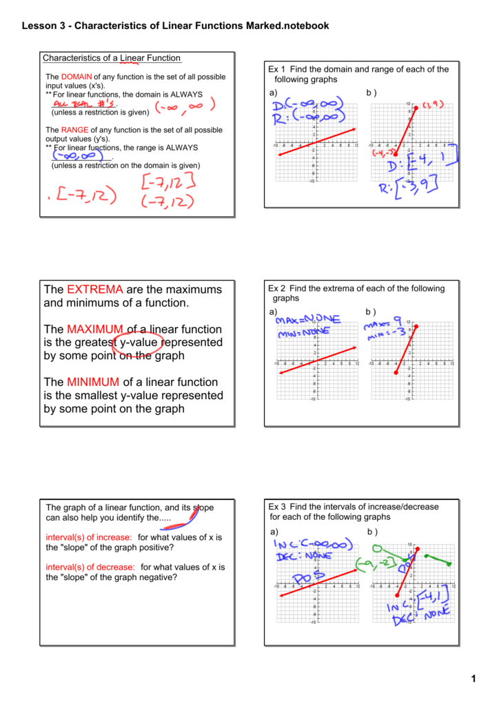 Lesson 3   Characteristics of Linear Functions