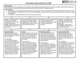Accounting Flow Chart for CYMA