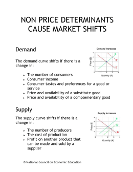 non price determinants of demand examples