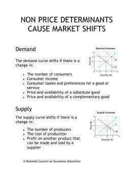 Visual 6 1 Determinants Of Demand