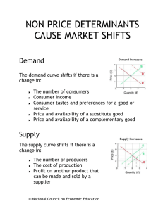non price determinants cause market shifts