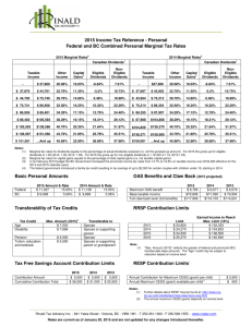2015 Income Tax Reference