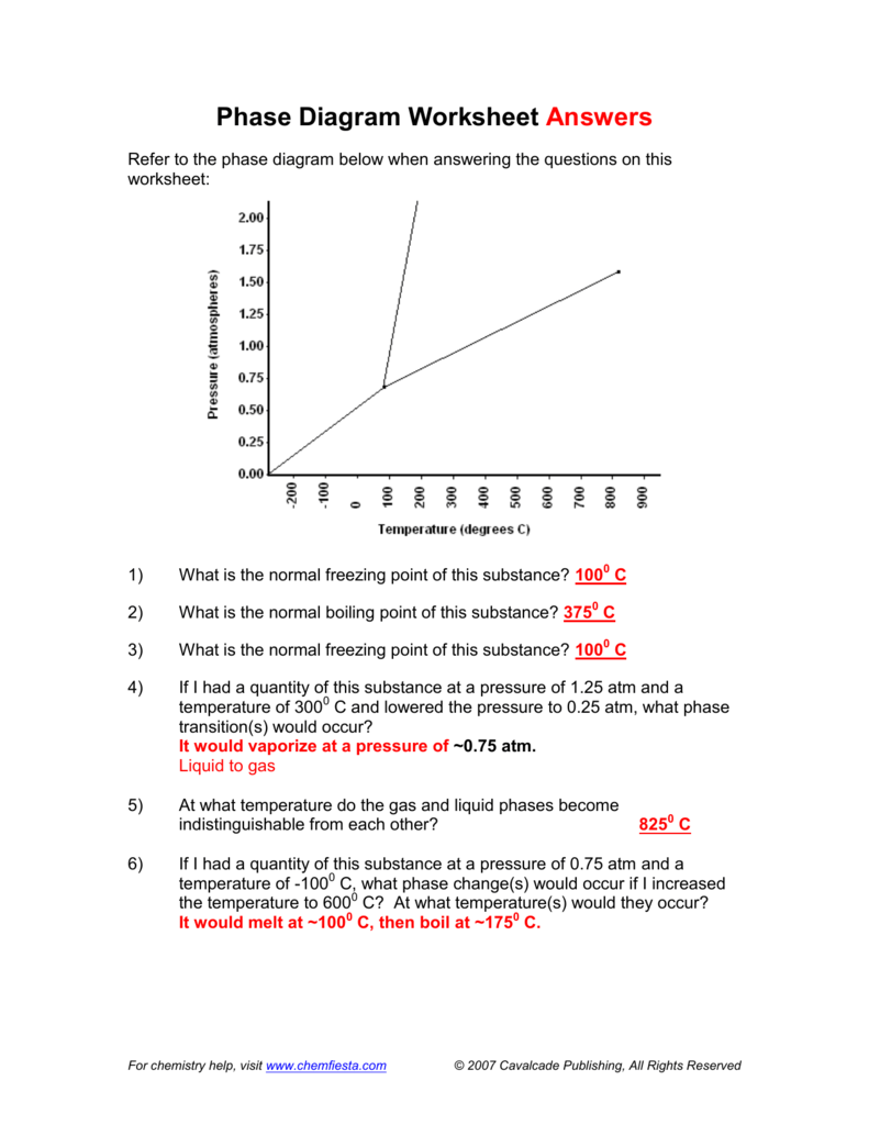 Worksheets Phase Diagram Worksheet key