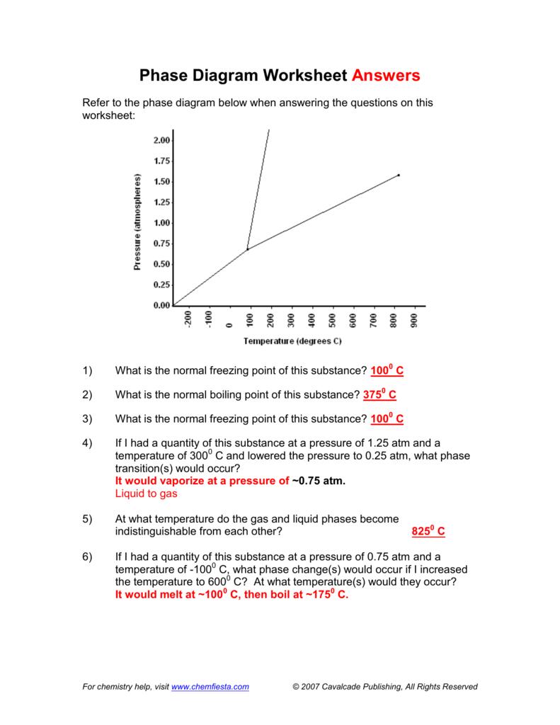 water phase diagram worksheet water cycle diagram worksheet ks2