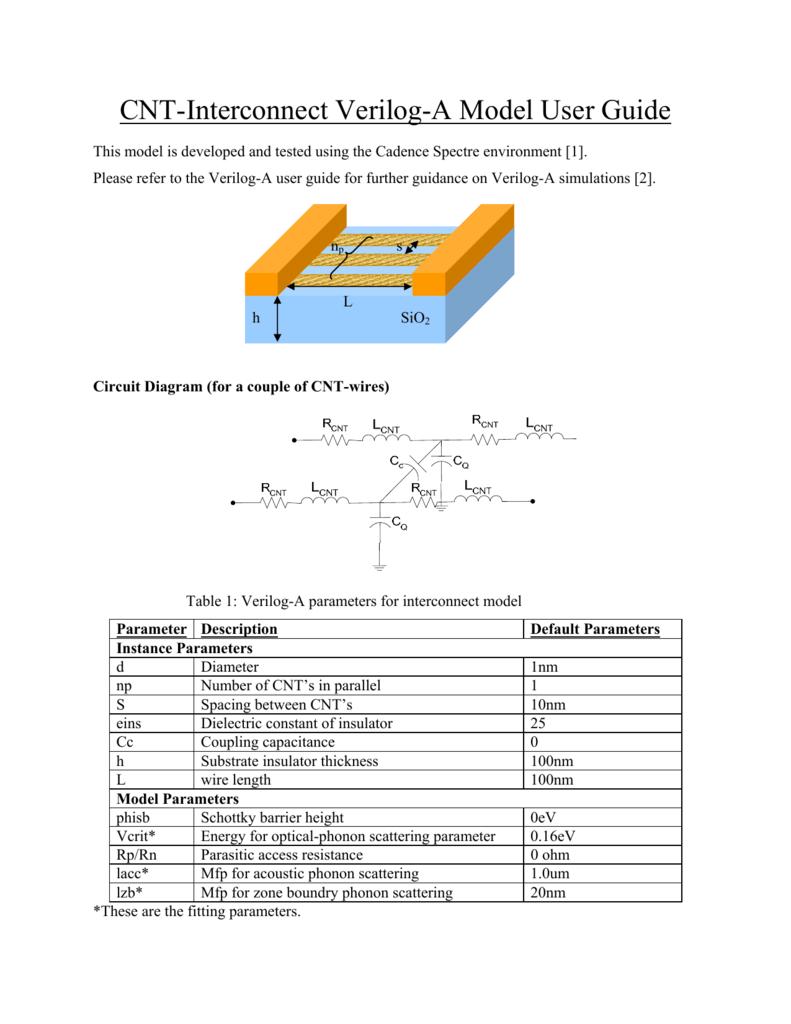 CNT-Interconnect Verilog
