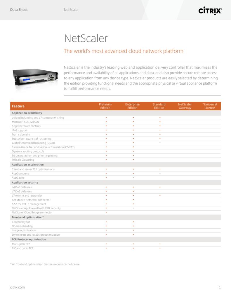 NetScaler Datasheet