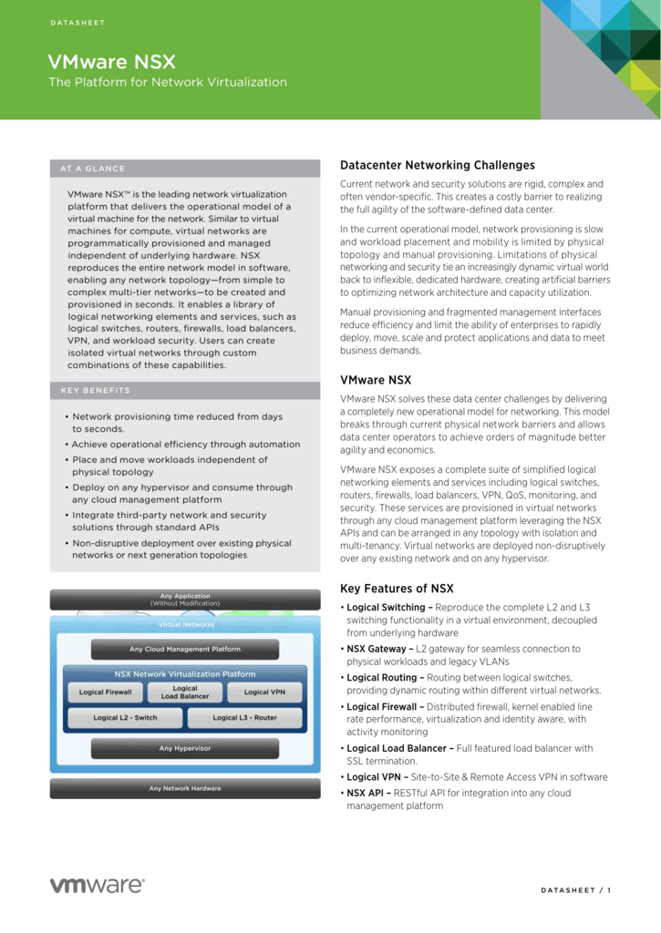 NSX Datasheet PDF