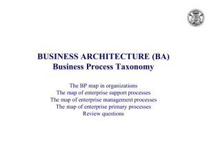 BUSINESS ARCHITECTURE (BA) Business Process Taxonomy