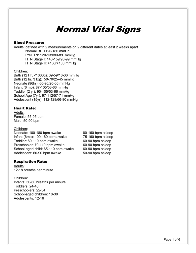 Normal Vital Signs - School of Health Professions