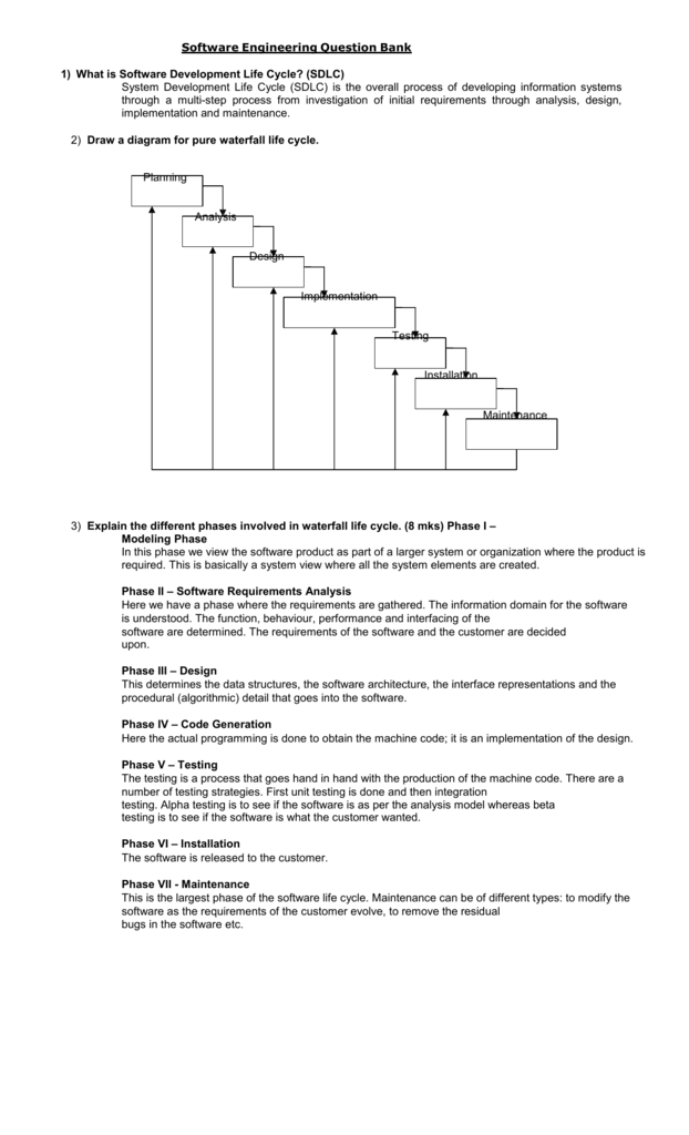 Software Engineering Question Bank 1 What Is Software