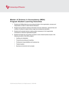 Program Student Learning Outcomes