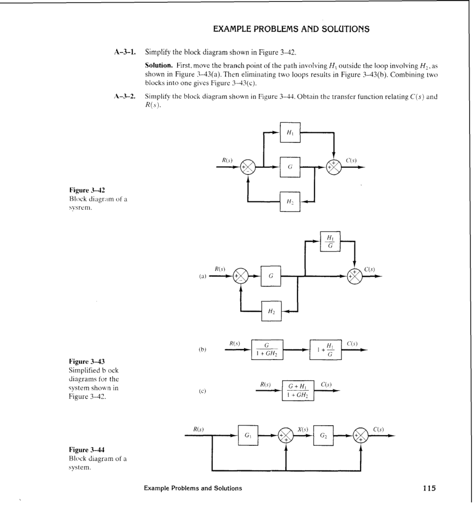 Great block diagram simplification images the best electrical beautiful block diagram simplification contemporary electrical pooptronica Image collections