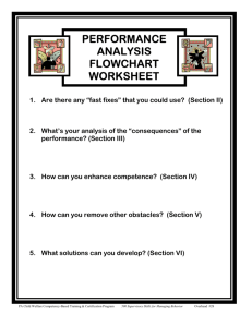 PERFORMANCE ANALYSIS FLOWCHART WORKSHEET